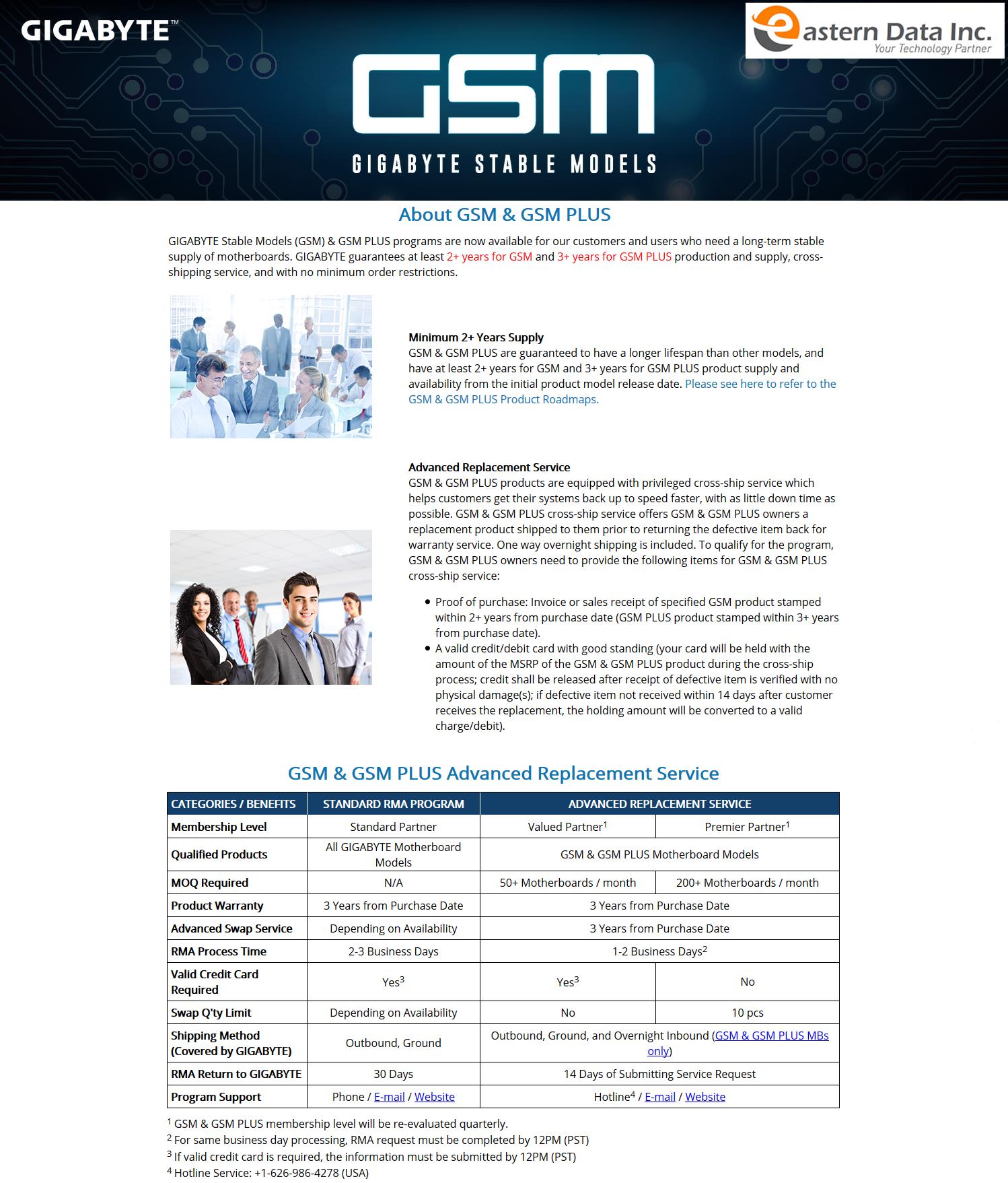 Gigabyte-GSM